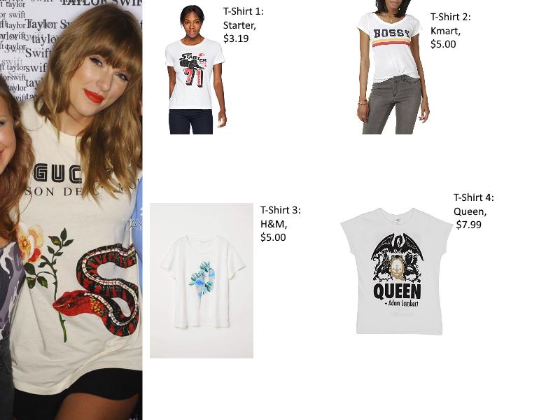 Taylor Swift Dress forLess